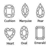 Diamond Details